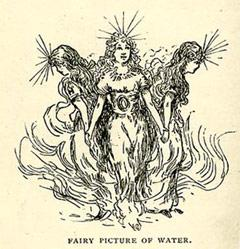 Oxygen and Hydrogen fairies bond to make water. From Real Fairy Folks: Explorations in the World of Atoms, by Lucy Rider Meyer, 1887. (Chemical Heritage Foundation collections)