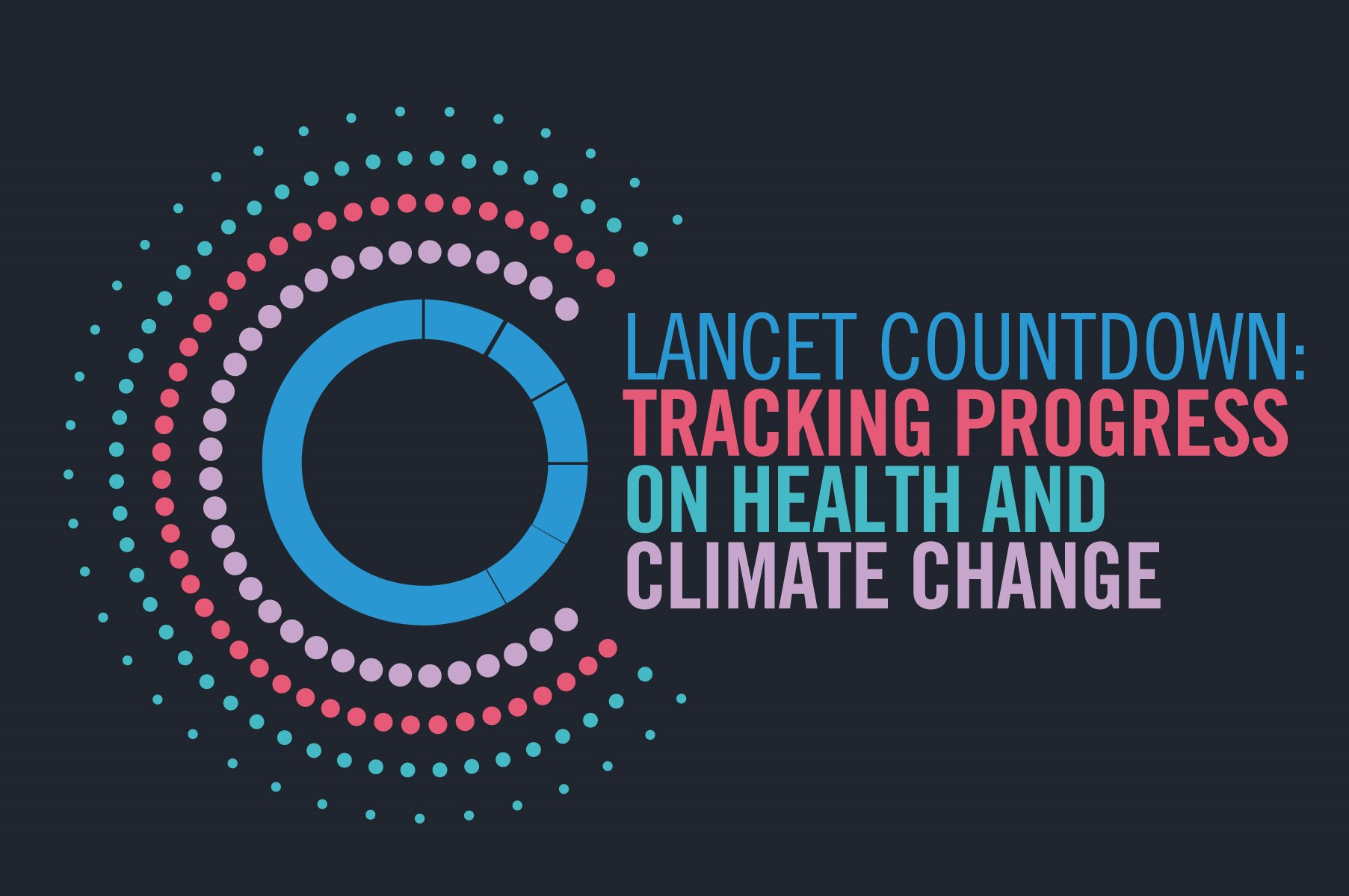 Lancet Countdown On Climate Change - KGNU - How On Earth ...